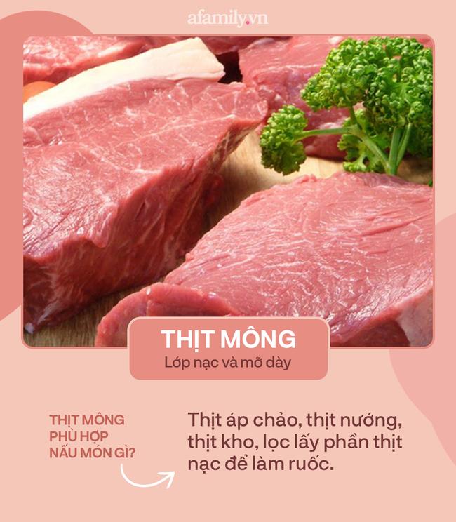 Chị em đã biết cách gọi tên đúng các loại thịt heo và công dụng của từng loại chưa? - Ảnh 5.