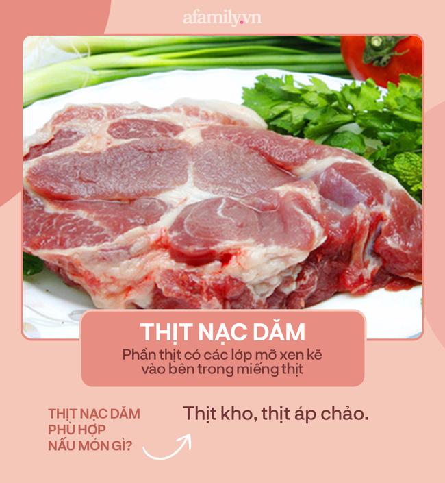 Chị em đã biết cách gọi tên đúng các loại thịt heo và công dụng của từng loại chưa? - Ảnh 6.