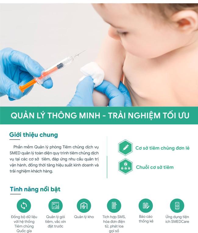 Việt Nam có thêm phần mềm quản lý tiêm chủng quy mô toàn quốc - Ảnh 1.