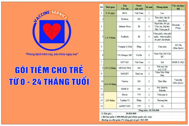 Tổng hợp chi phí mua gói tiêm của các trung tâm tiêm chủng tại Hà Nội: Mẹ tham khảo ngay để mua cho con, không bao giờ lo hết vắc xin - Ảnh 21.