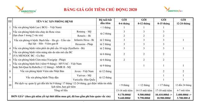 Tổng hợp chi phí mua gói tiêm của các trung tâm tiêm chủng tại Hà Nội: Mẹ tham khảo ngay để mua cho con, không bao giờ lo hết vắc xin - Ảnh 19.