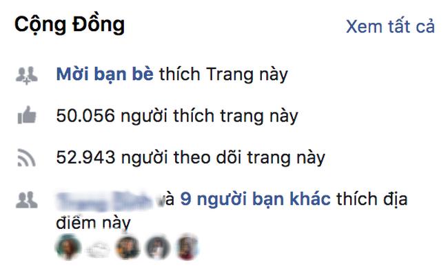 Cộng đồng mạng toàn thế giới ngưỡng mộ và dành lời khen không ngớt đến chú chó đang gây bão tại Việt Nam - hơn 50K lượt thích sau 5 ngày lập page - Ảnh 1.