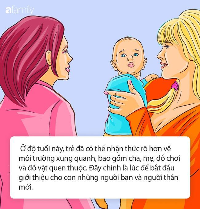 6 cột mốc quan trọng trong cuộc đời của mọi đứa trẻ mà cha mẹ nên biết - Ảnh 2.