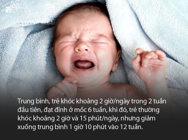 Nếu bạn đang nuôi một em bé hay quấy khóc, hãy thử ngay mẹo nhỏ mà hữu ích mà cha mẹ Đan Mạch hay áp dụng dưới đây - Ảnh 3.
