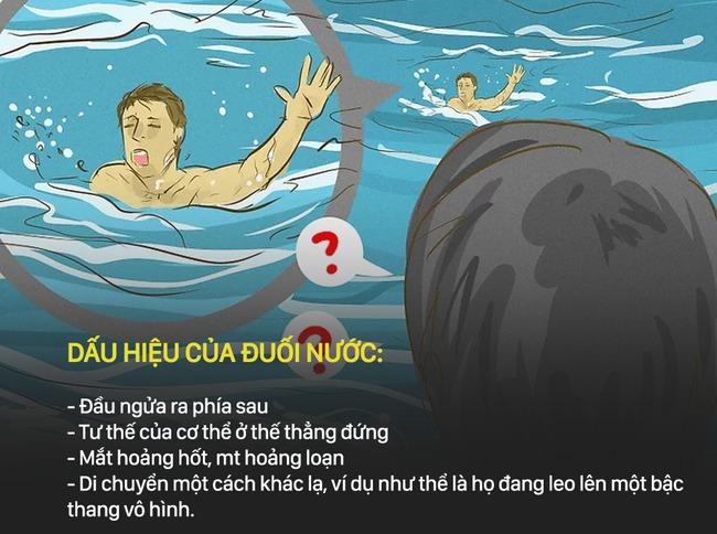 Muốn cứu người khi bị đuối nước, phải thuộc lòng 6 kĩ năng để hiệu quả mà không nguy hiểm cho cả bản thân mình - Ảnh 1.
