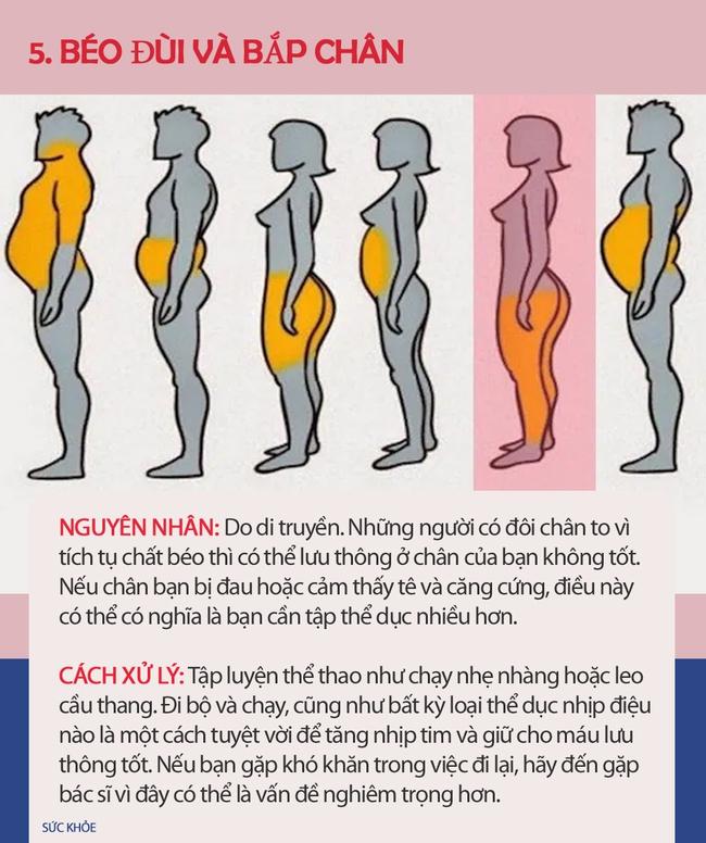 Nếu thấy mình có vẻ béo, hãy xem hình dưới đây để biết mình thừa mỡ ở chỗ nào trên cơ thể và cách xử lý nhanh nhất - Ảnh 6.