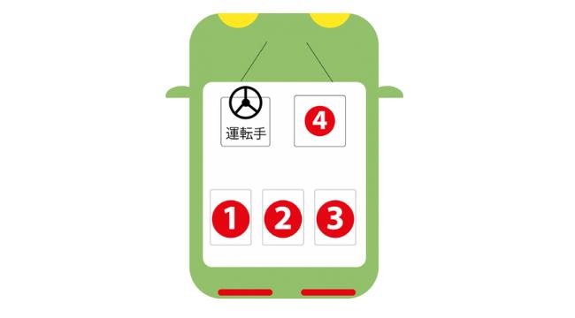 Dân công sở Nhật và những nguyên tắc ngầm khi đi cùng ô tô với sếp: Ngồi sai vị trí bị đánh giá xấu như chơi! - Ảnh 2.