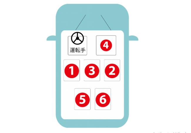 Dân công sở Nhật và những nguyên tắc ngầm khi đi cùng ô tô với sếp: Ngồi sai vị trí bị đánh giá xấu như chơi! - Ảnh 3.