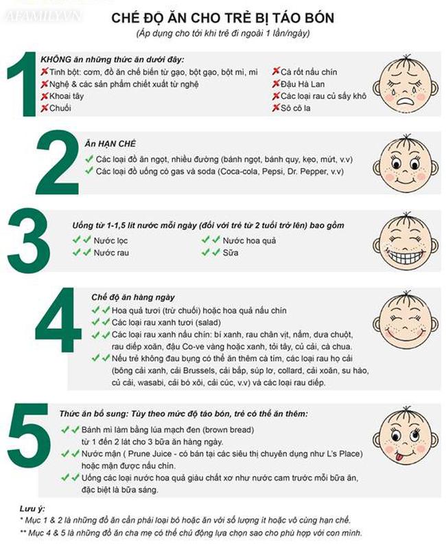 Bác sĩ Collin: Gợi ý chế độ ăn để cải thiện tình trạng táo bón ở trẻ nhỏ - Ảnh 4.