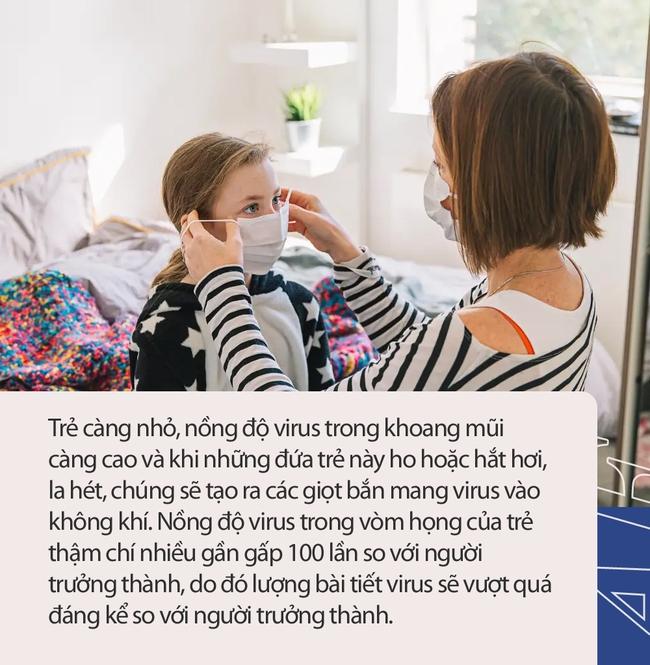 Trẻ nhiễm Covid-19 có thể mang lượng virus gấp 10 - 100 lần so với người lớn, lây lan mạnh - Ảnh 4.