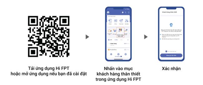 FPT Telecom ra mắt chương trình tích điểm đổi quà FOXGOLD dành tặng khách hàng thân thiết - Ảnh 1.