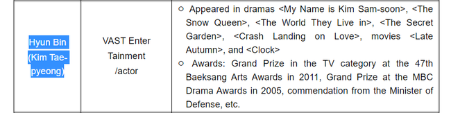 """""""Hạ cánh nơi anh"""" được đề cử giải thưởng lớn: Hyun Bin tranh suất, Son Ye Jin vắng mặt không rõ lý do - Ảnh 3."""