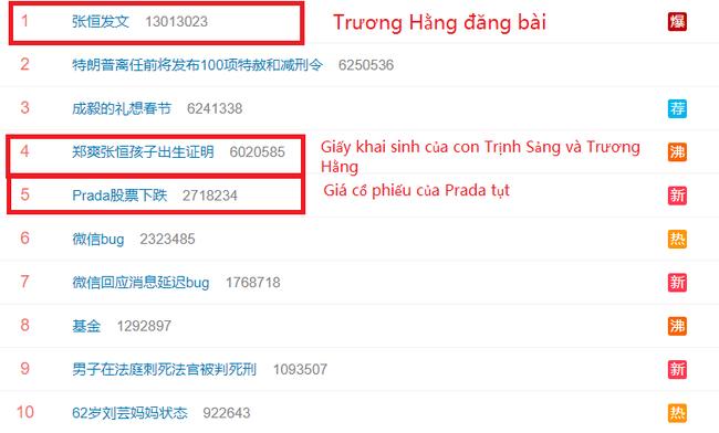 Giá cổ phiếu của Prada tụt dốc vì scandal của Trịnh Sảng - Ảnh 2.