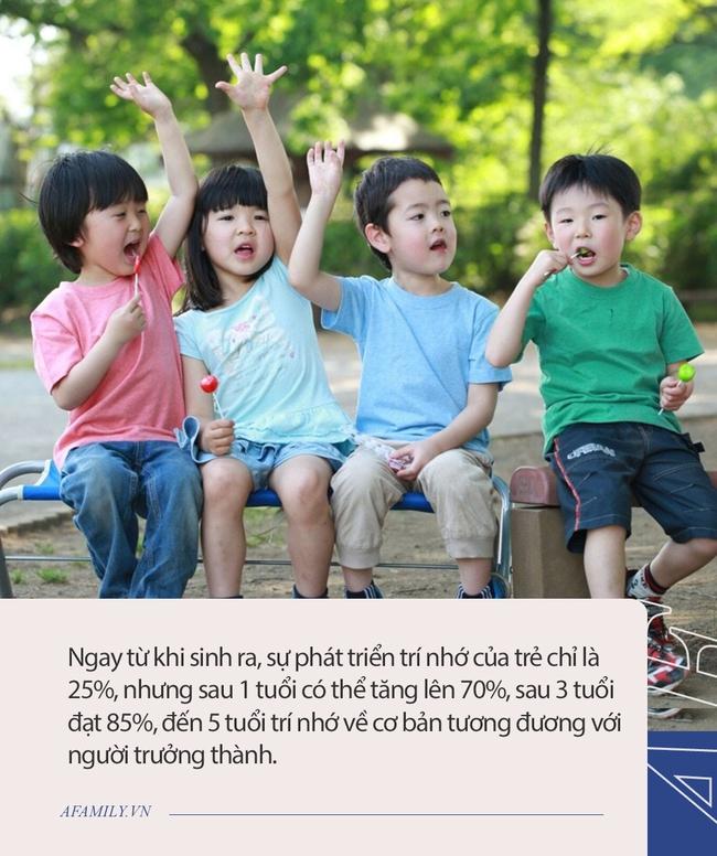 Kiên trì thực 3 điều này cho con trước 5 tuổi, cha mẹ không chỉ giúp con cải thiện trí nhớ mà còn khiến chỉ số IQ của trẻ cao hơn bạn bè cùng trang lứa - Ảnh 1.