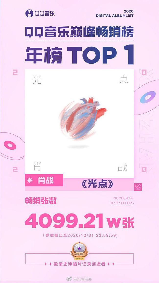 Tiêu Chiến gây sốc khi bán Album được 139 triệu NDT, ầm ĩ lao lên Hot Search  - Ảnh 2.