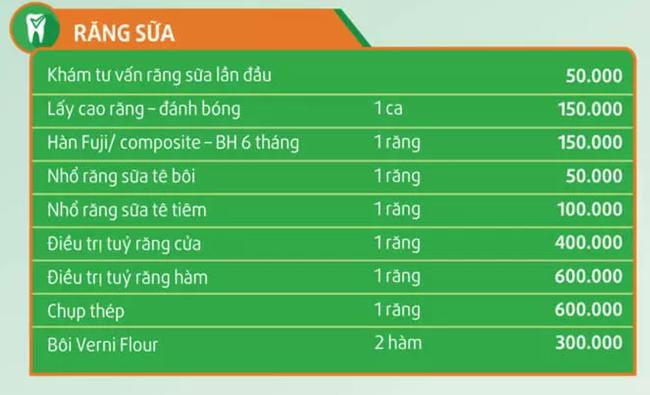 Địa chỉ khám răng cho bé ở Hà Nội: Mách bố mẹ 8 phòng khám uy tín kèm chi phí cụ thể, đỡ mất công đi hỏi khắp nơi - Ảnh 8.