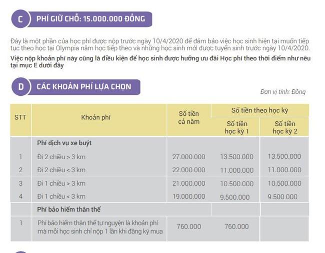 Danh sách các trường tư nổi tiếng ở Hà Nội có mức học phí dưới 150 triệu đồng/năm, bố mẹ cân nhắc tài chính để cho con học - Ảnh 2.