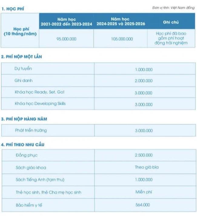 Danh sách các trường tư nổi tiếng ở Hà Nội có mức học phí dưới 150 triệu đồng/năm, bố mẹ cân nhắc tài chính để cho con học - Ảnh 8.