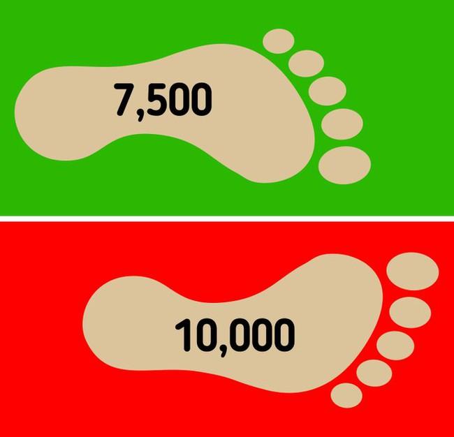 Nếu không thể đi đủ 10.000 bước chân thì bạn cần đi bao nhiêu bước mỗi ngày để khỏe mạnh? - Ảnh 1.