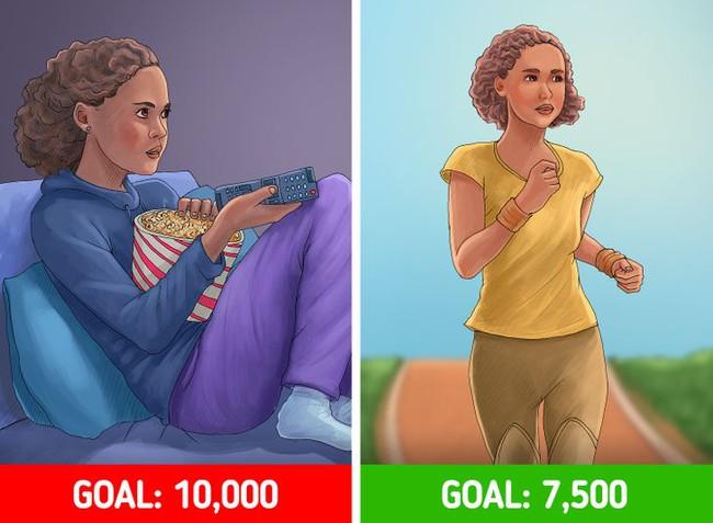 Nếu không thể đi đủ 10.000 bước chân thì bạn cần đi bao nhiêu bước mỗi ngày để khỏe mạnh? - Ảnh 2.