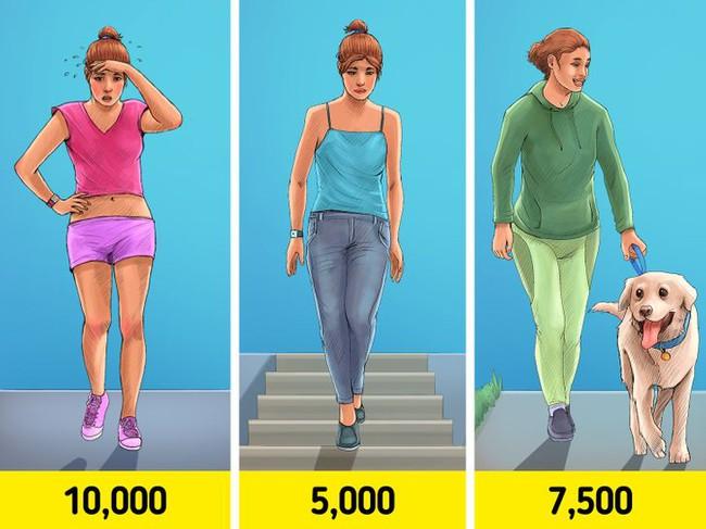Nếu không thể đi đủ 10.000 bước chân thì bạn cần đi bao nhiêu bước mỗi ngày để khỏe mạnh? - Ảnh 3.