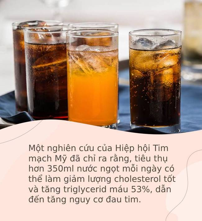 6 đồ uống có thể gây đau tim - Ảnh 1.