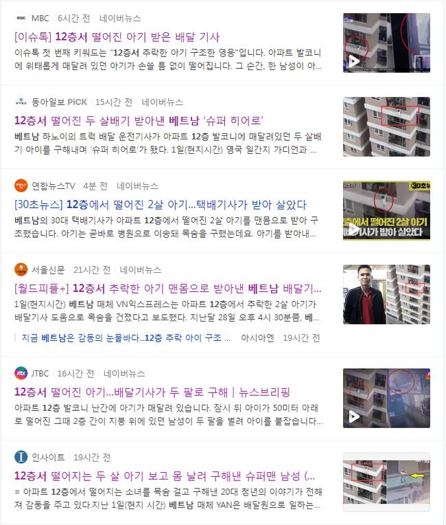 """Hàng loạt báo Mỹ, Nga, Hàn gọi anh Mạnh là """"siêu anh hùng"""" - Ảnh 5."""