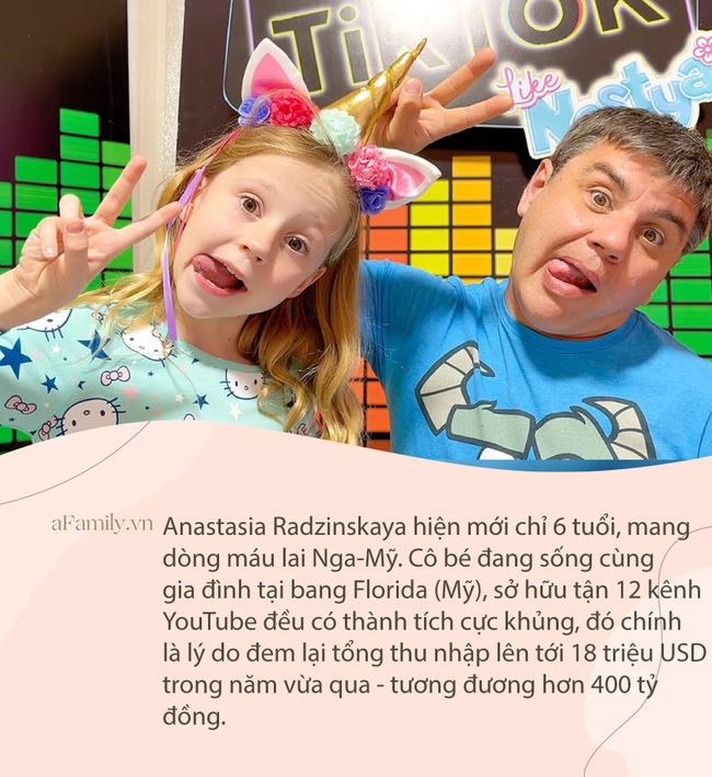 """Cô bé Alpha Kid mắc bệnh bại não trở thành """"ngôi sao"""" Youtube, kiếm tiền triệu đô nhờ làm Vlog, nhưng đây mới là lý do khiến người xem ngưỡng mộ thực sự - Ảnh 4."""