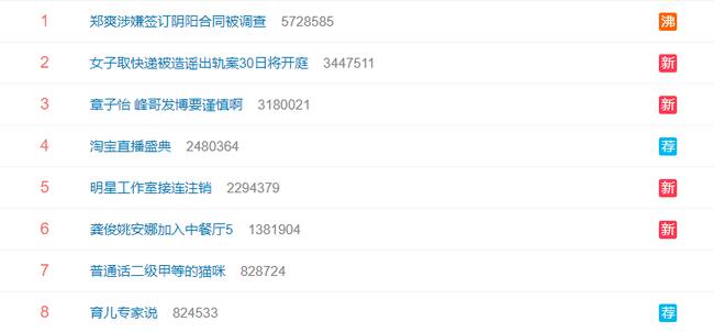 No.1 hotsearch Weibo: Trịnh Sảng bị điều tra vì nghi ngờ ký hợp đồng âm dương - Ảnh 1.