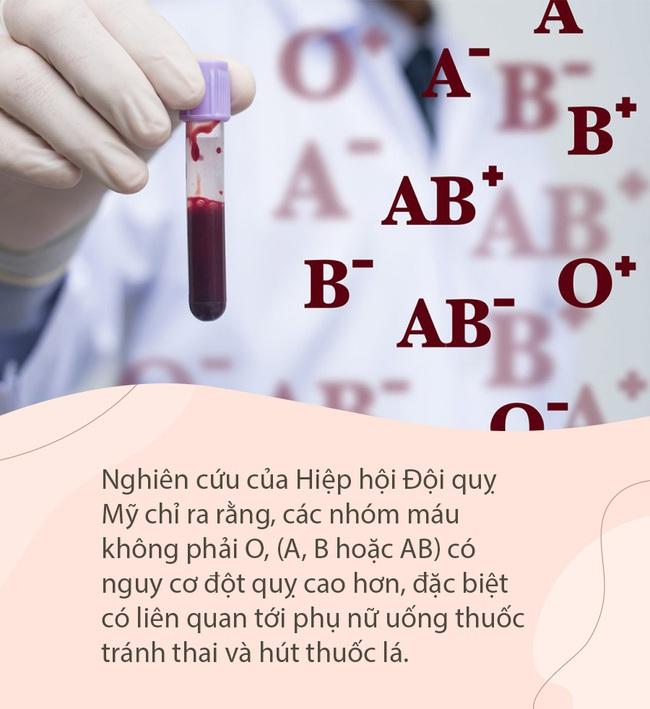 Nhóm máu có nguy cơ đột quỵ nhất, đặc biệt có liên quan nhiều tới phụ nữ dùng thuốc tránh thai - Ảnh 1.