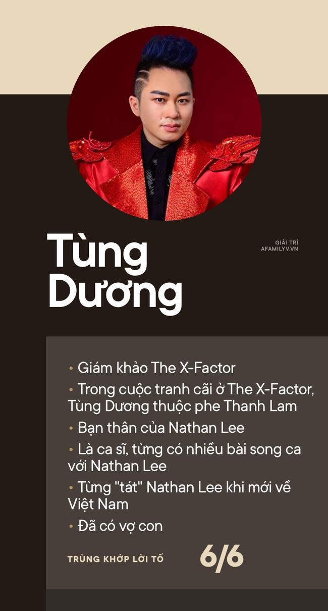 Drama Nathan Lee tố nam ca sĩ có vợ con vẫn đi gạ tình, chơi xấu team Hồ Quỳnh Hương: Tùng Dương - Dương Khắc Linh bị khoanh vùng  - Ảnh 4.