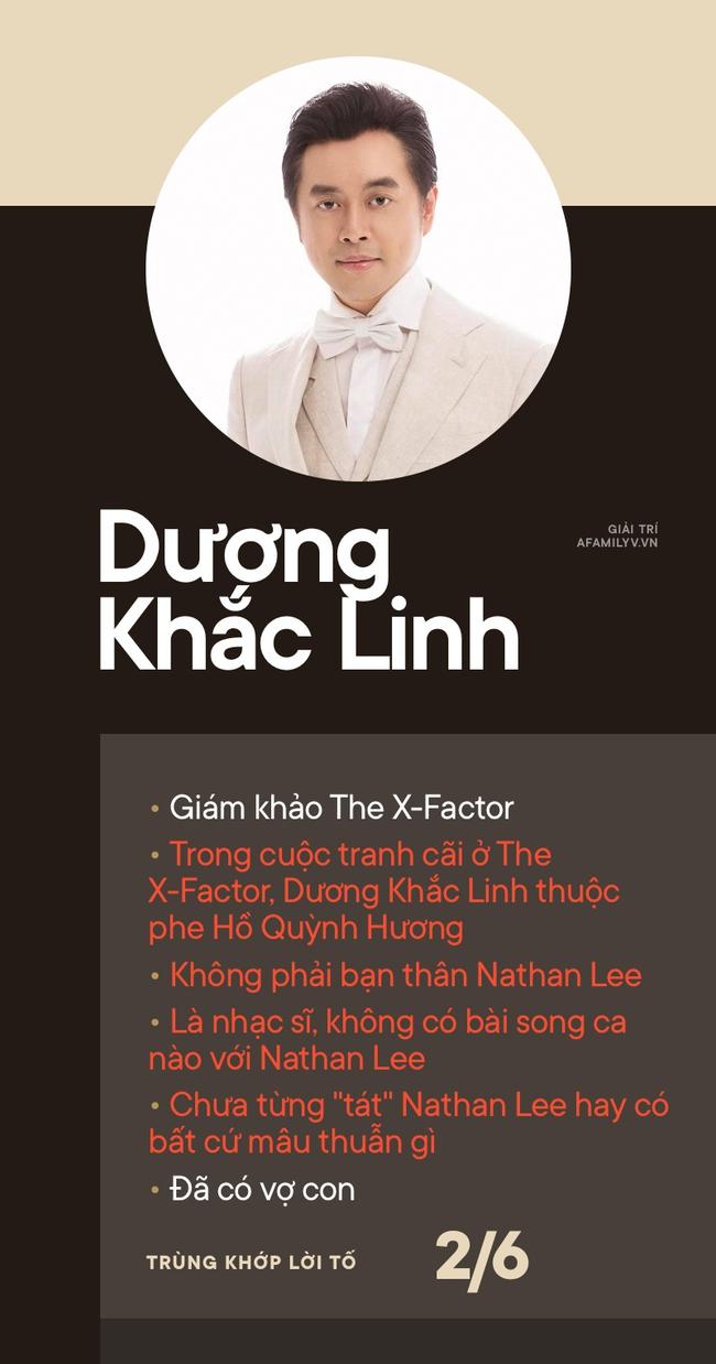 Drama Nathan Lee tố nam ca sĩ có vợ con vẫn đi gạ tình, chơi xấu team Hồ Quỳnh Hương: Tùng Dương - Dương Khắc Linh bị khoanh vùng  - Ảnh 3.