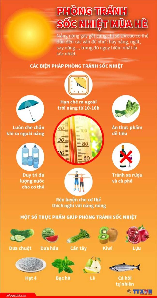 Chuyên gia chỉ cách phòng tránh sốc nhiệt, say nắng trong thời điểm nắng nóng gay gắt - Ảnh 5.