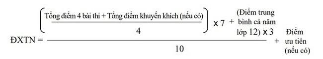 Thi tốt nghiệp THPT năm 2021: Hai môn tổ hợp bao gồm những môn học gì? Thời gian thi quy định ra sao? - Ảnh 3.