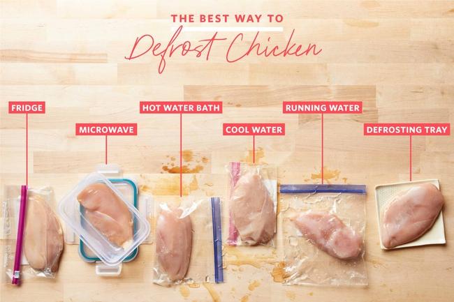 Thử hẳn 6 cách rã đông thịt gà và đâu là cách tốt nhất? - Ảnh 1.