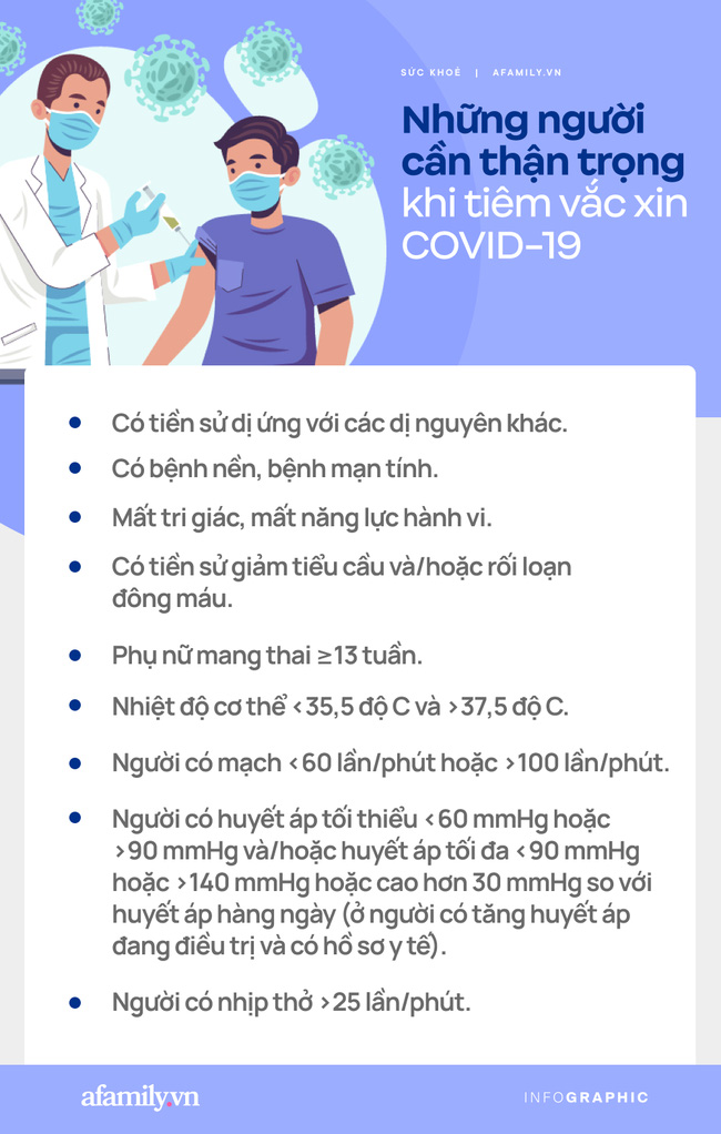 5 điểm thay đổi quan trọng trong Hướng dẫn tiêm chủng COVID-19 - Ảnh 3.