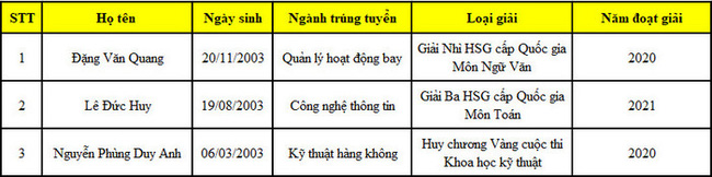 hoc-vien-hang-khong-vn-16297062685742094010373.jpg