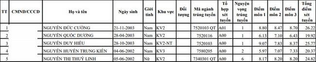 dai-hoc-giao-thong-van-tai1-16316695013492045711122.jpg