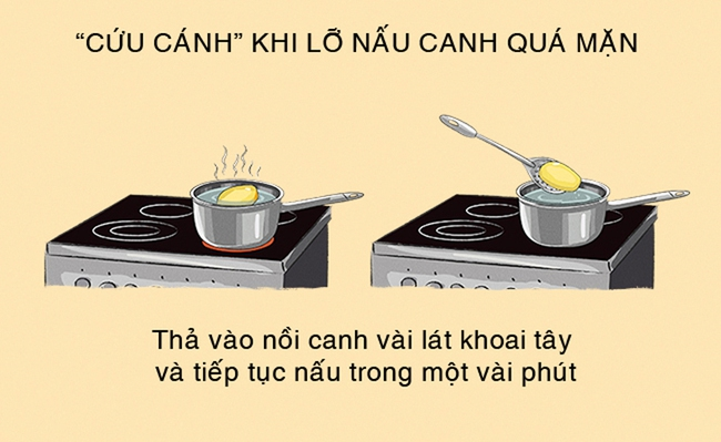 Những mẹo nấu ăn nhỏ cực hay giúp bạn nấu ăn dễ dàng hơn - Ảnh 1.