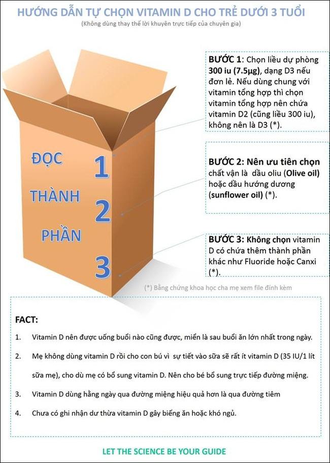 Lý giải của bác sĩ dinh dưỡng về bổ sung vitamin D và canxi chuẩn nhất cho trẻ - Ảnh 2.