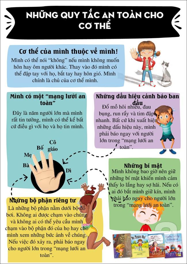 Nắm được những quy tắc an toàn này, bố mẹ sẽ không lo con bị xâm hại tình dục - Ảnh 1.