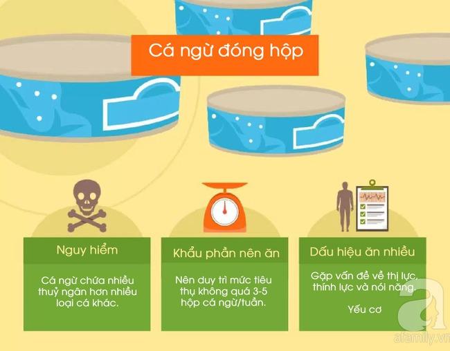 6 thực phẩm vốn tốt cho sức khỏe nhưng sẽ trở nên nguy hại nếu ăn quá nhiều - Ảnh 2.