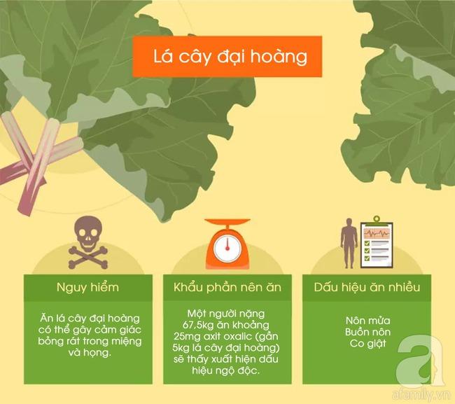 6 thực phẩm vốn tốt cho sức khỏe nhưng sẽ trở nên nguy hại nếu ăn quá nhiều - Ảnh 3.