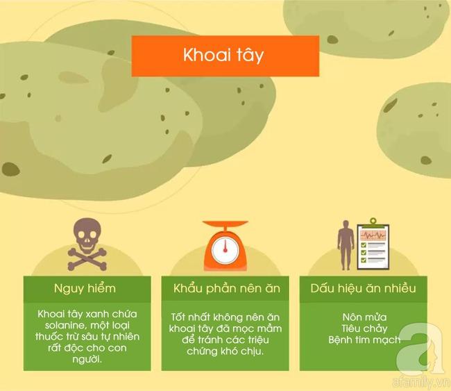 6 thực phẩm vốn tốt cho sức khỏe nhưng sẽ trở nên nguy hại nếu ăn quá nhiều - Ảnh 4.
