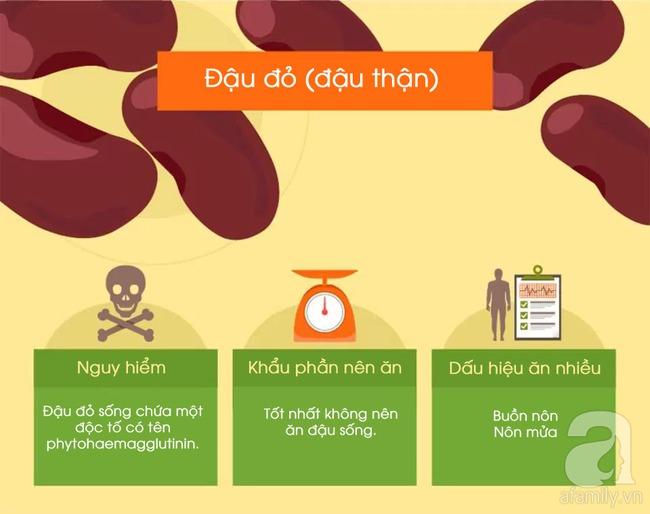 6 thực phẩm vốn tốt cho sức khỏe nhưng sẽ trở nên nguy hại nếu ăn quá nhiều - Ảnh 5.