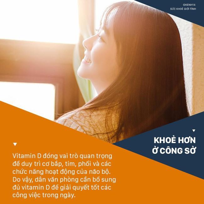 Loại vitamin mà dân văn phòng nào cũng thiếu có thể gây ra hàng loạt vấn đề sức khỏe không ngờ - Ảnh 1.