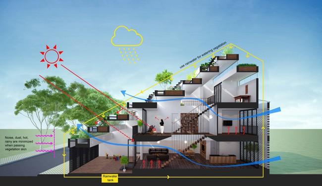 Cận cảnh ngôi nhà có ruộng bậc thang ngay mặt tiền đạt nhiều giải thưởng kiến trúc lớn ở Hà Tĩnh - Ảnh 3.