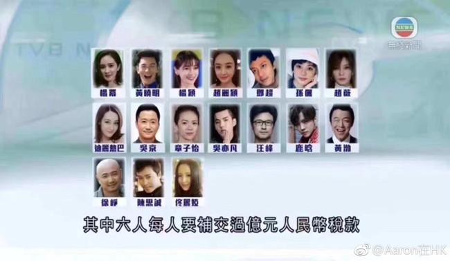 Tân Hoa Xã phủ nhận danh sách 17 minh tinh chậm đóng thuế: Angela Baby - Huỳnh Hiểu Minh cùng loạt nghệ sĩ thoát nạn? - Ảnh 2.