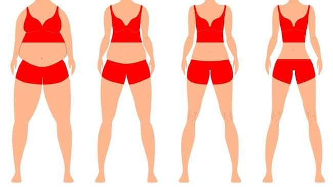 Bài tập đơn giản biến đổi toàn bộ cơ thể bạn trong vòng 1 tháng - tập ngay thôi thì sẽ kịp đón Tết - Ảnh 1.