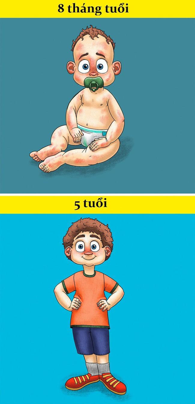 Muốn nuôi con khỏe mạnh, mẹ hãy nhớ để đừng bỏ qua 5 điều cấm kị bác sĩ dặn dò sau - Ảnh 3.